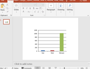 Adding charts to the powerpoint