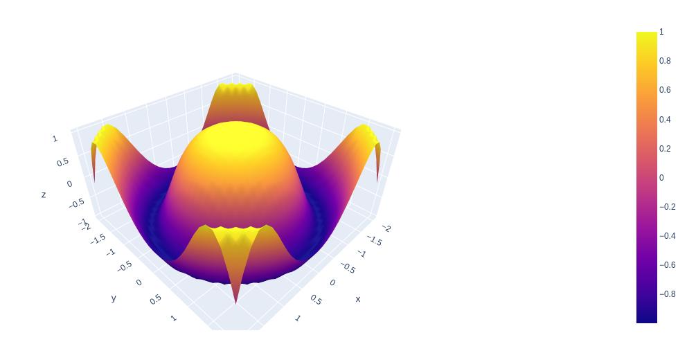 plotly tutorial 3d surface