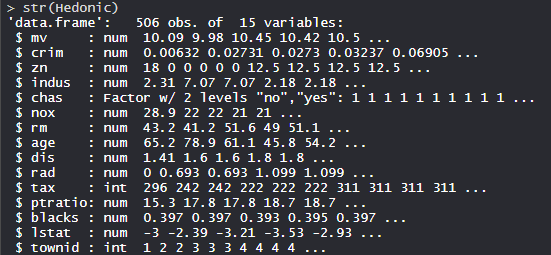 Hedonic dataset