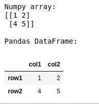 numpy-array-to-dataframe-3