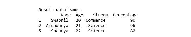 output dataframe-2