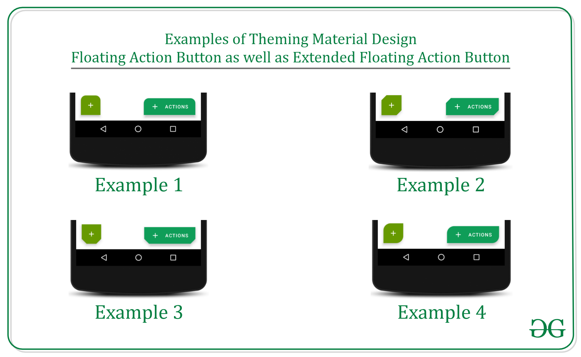 Theming Floating Action Buttons in Android with Example