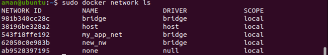 network list