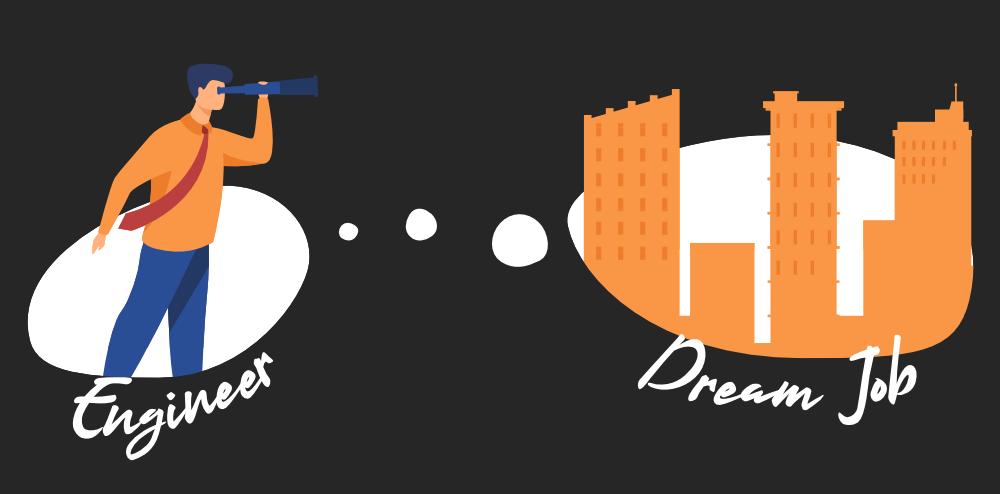 Bridge the Gap Between Engineers and Their Dream Job - Complete Interview Preparation