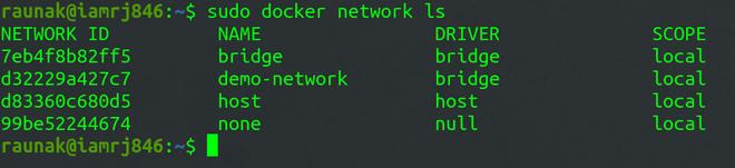 Docker Network ls sub-command
