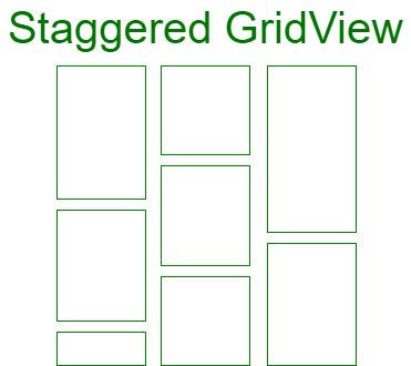 Staggered GridView