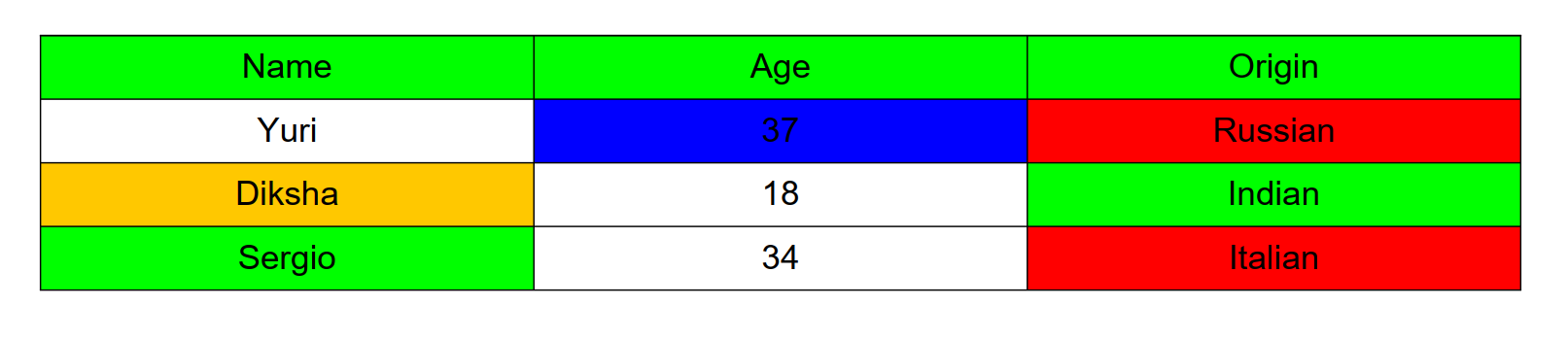 set background to a table