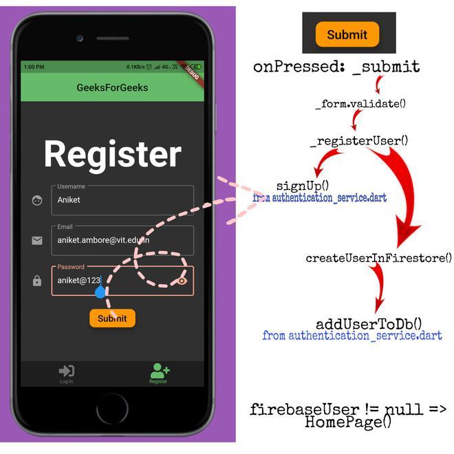 Flutter & Firebase: Email/Password Registration & Sign-in (Register Page)