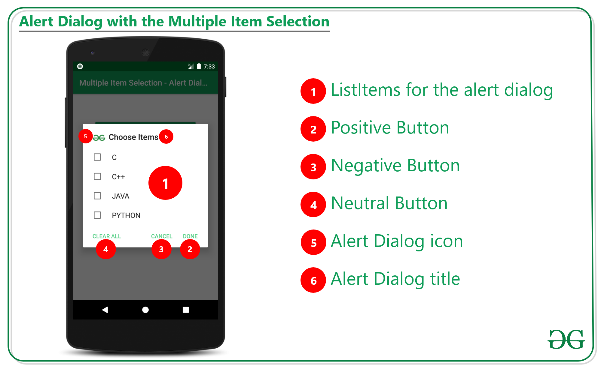 Alert Dialog with MultipleItemSelection in Android