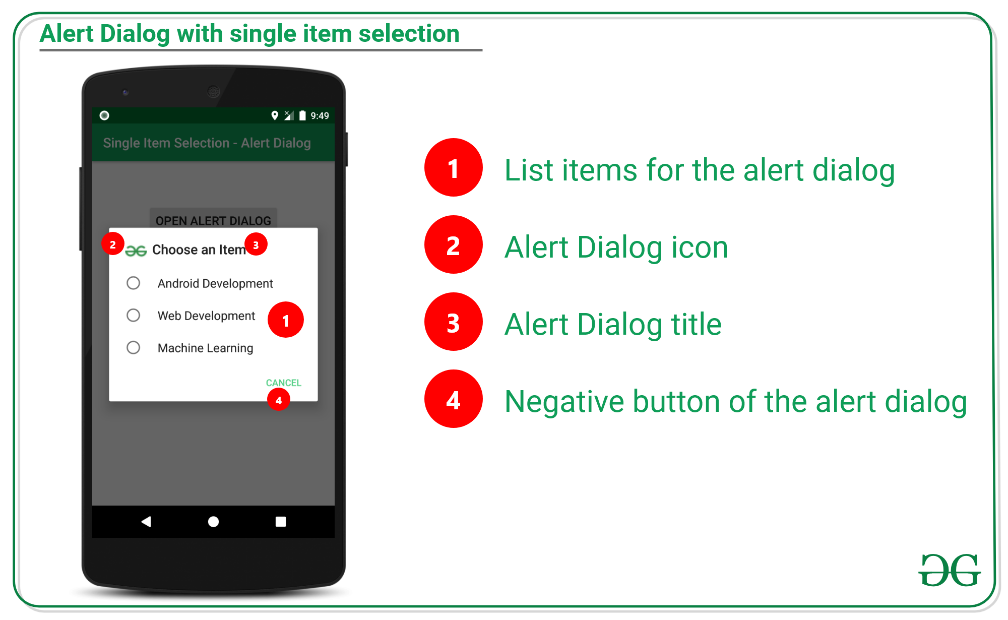 Alert Dialog with SingleItemSelection in Android