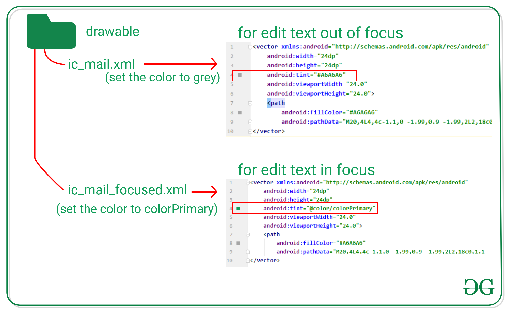 Customize AppCompat EditText in Android