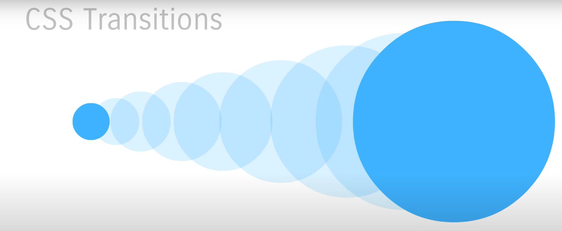 Difference Between Animation And Transition In Css Geeksforgeeks