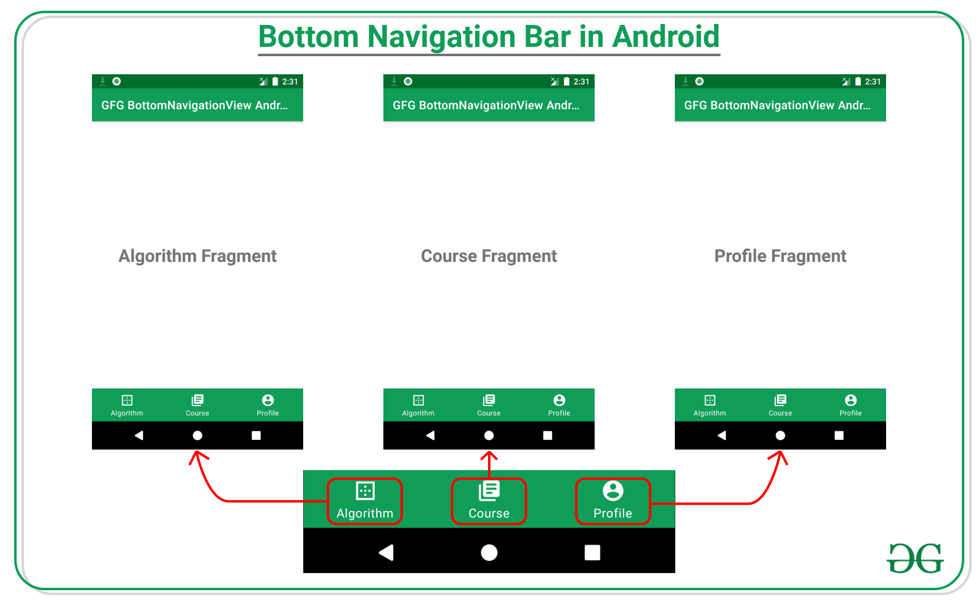 BottomNavigationView in Android