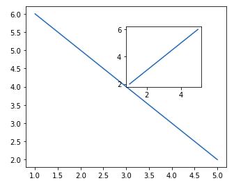 matplotlib tutorial multiple plots
