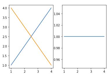 matplotlib tutorial subplots