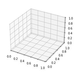 matplotlib tutorial 3d plot