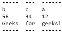 如何在Python中输出漂亮的表格