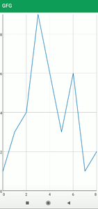 Line Graph View in Android Sample Image