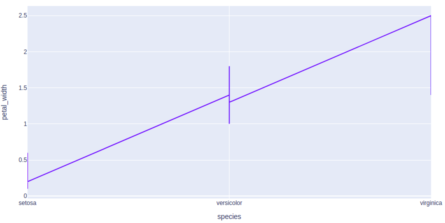 plotly tutorial line chart
