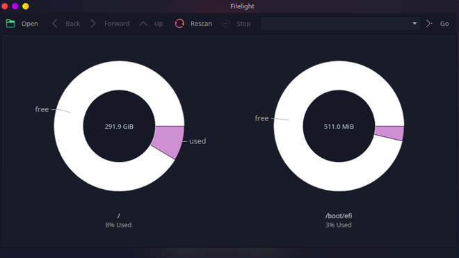 Filelight Quickly Analayze Disk Usage Statistics in Linux