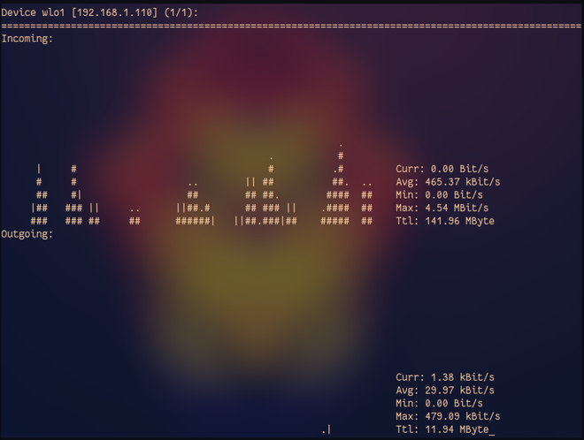 How to install nload on your linux machine