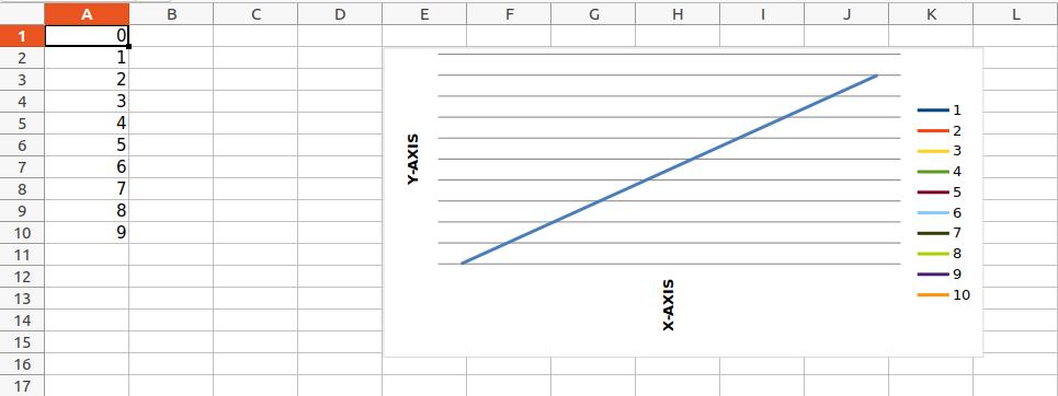 create chart excel python 2