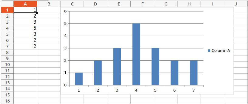 xlsxwriter add chart python