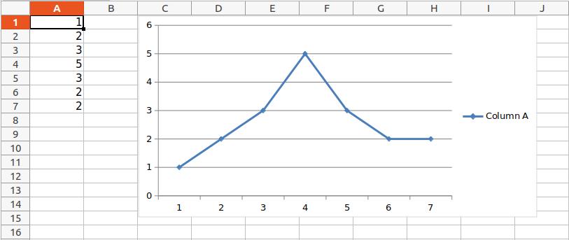 xslxwriter python add chart