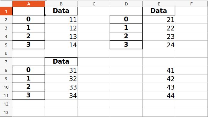 xlsxwriter and pandas writing multiple dataframe
