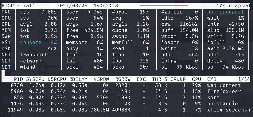 Install atop Linux tool To Monitor Your System Process