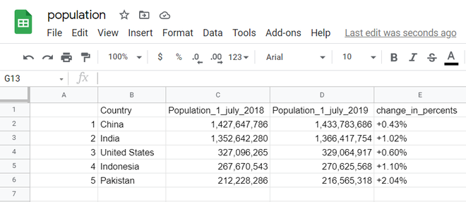 CSV file with extra index column