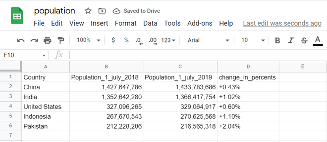 CSV file without extra index column