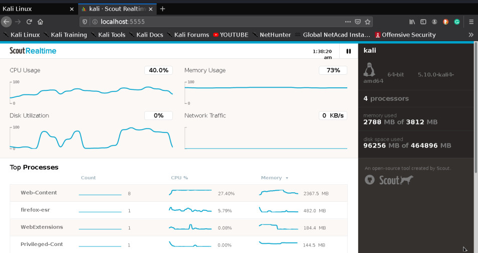 Scout_Realtime Monitor Server and Process Metrics in Linux