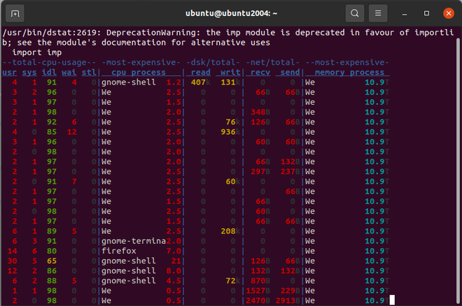 dstat  Monitor Processor, Memory, Network Performance on Linux
