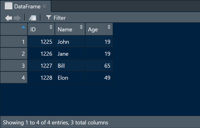 DataFrame created from excel content