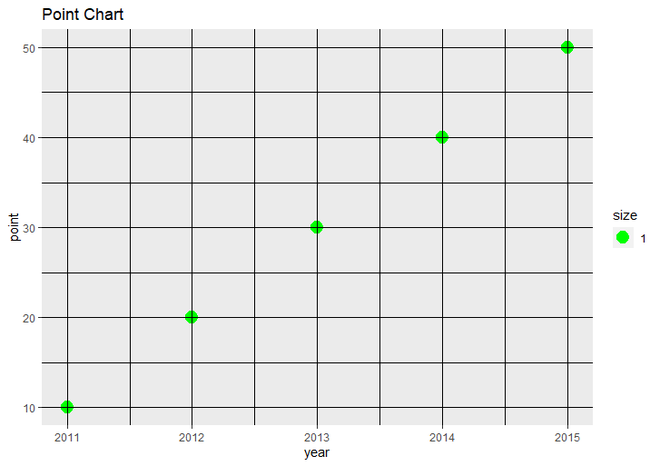 Scatter plot with multiple verticle and horizontal lines