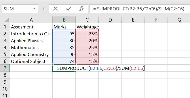 Example of weightage average