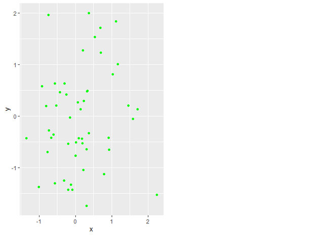 Scatter Plot with half verticle grid