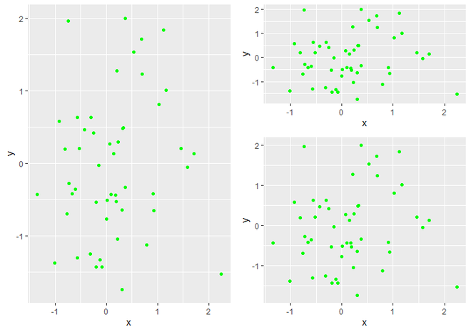 Multiple Plots of different size of grids