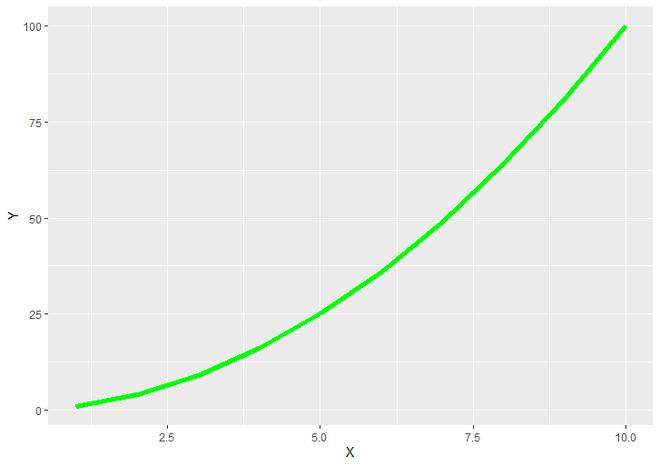 Simple Line Graph