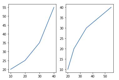 subplot matplotlib