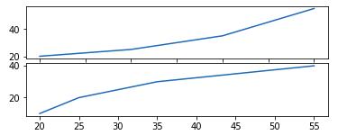 subplot2grid matplotlib