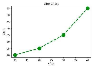 styled line chart matplotlib