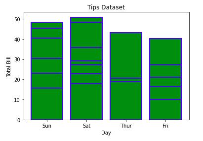 styled barc chart matplotlib