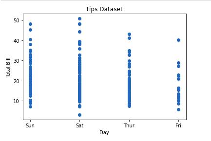scatter plot matplotplib