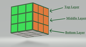 Layer's RUbik's cube
