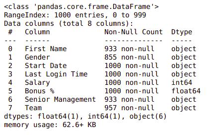 Dataframe infor EDA
