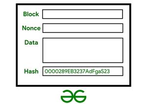 Blockchain Transaction#1