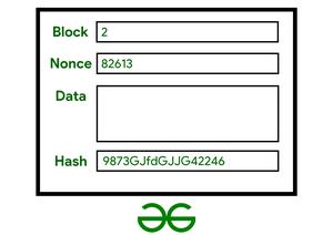 Blockchain Transaction#3