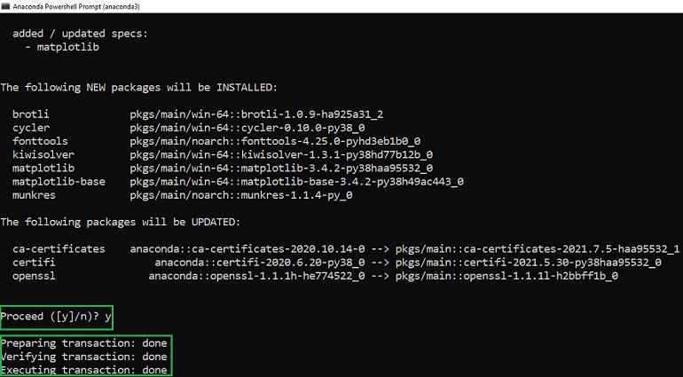 installing Matplotlib using conda
